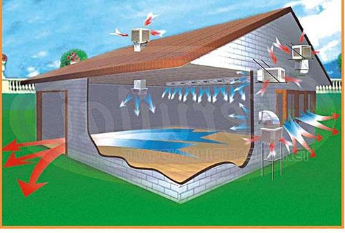 Có nhiều phương pháp làm thông gió nhà xưởng